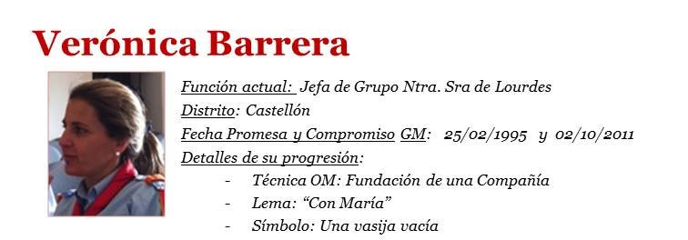 Verónica Barrera - ficha RS